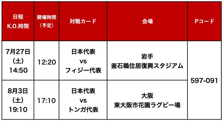 日本代表 vs フィジー代表戦